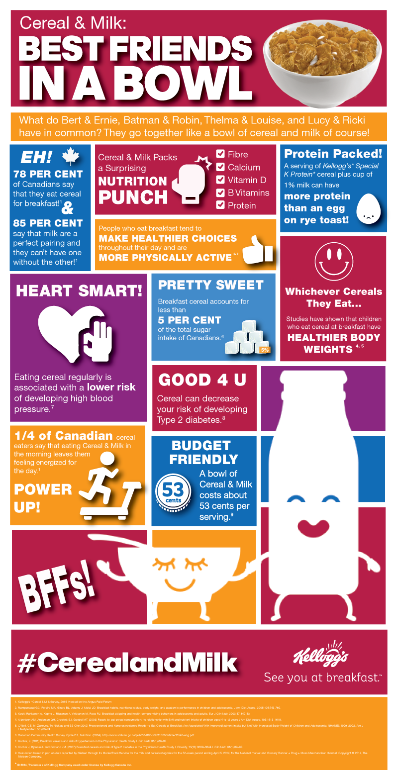kellogg's cereal and milk infographic